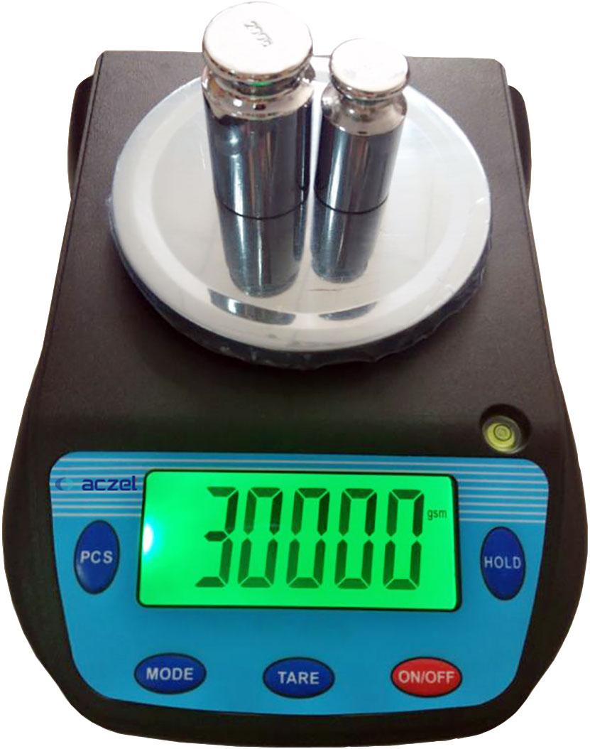 Quantity For Measuring Instruments : Aczet
