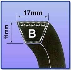 Brando Power B 34 Polyester V-Belt (Black)