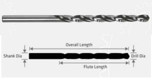 Jk Tools Slow Spiral Long Series Parallel Shank Drill (Size 7.20 Mm, Flute Length 102 Mm)
