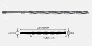 Jk Tools Twist Drills Long Series (Size 22.62 Mm, Flute Length 198 Mm)